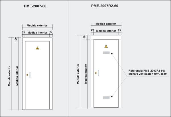 Puertas de paso al recinto de contadores electricos - Medidas puerta entrada ...